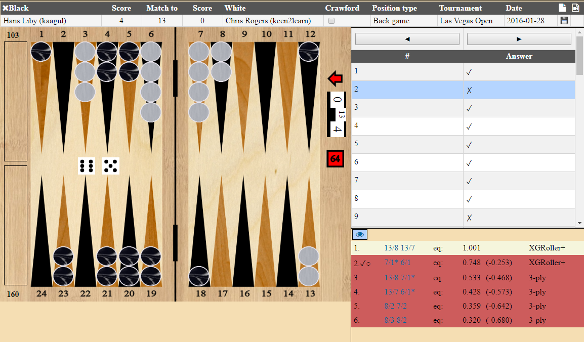 backgammon forum